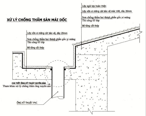 Bản vẽ thi công chống thấm sàn mái dốc