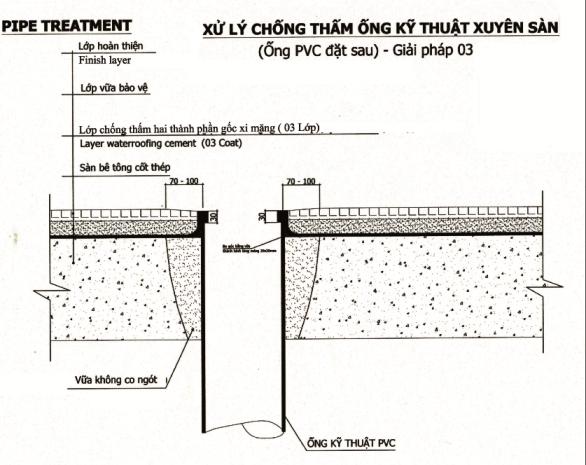 Bản vẽ thi công chống thấm ống kỹ thuật xuyên sàn