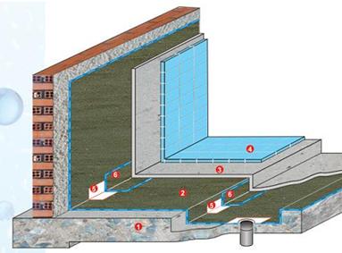 hạn chế trong quá trình chống thấm bể bơi xây bằng gạch